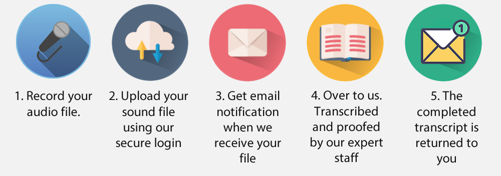 workflowicons3